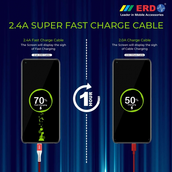 ERD UC-25 Metal Casing Braided Micro USB Cable   2.4 Amp Fast Charging Unbreakable 1 Meter Data Cable   Compatible with All Micro-USB Supported Devices like Mobile Phones, Digital Cameras (Red) 8
